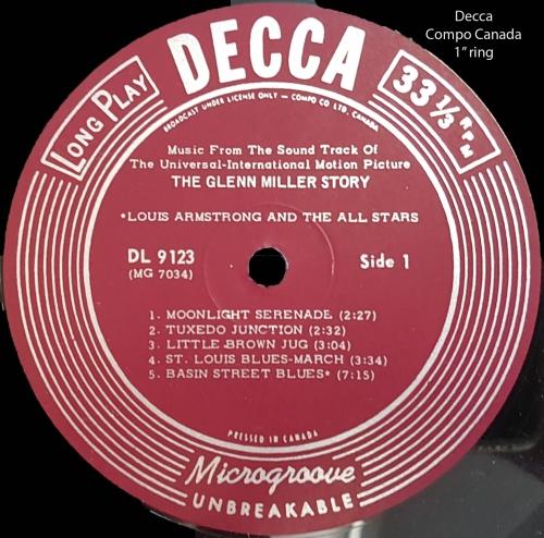Glenn Miller_Story_Labelled