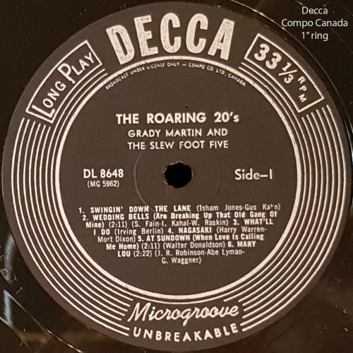 Grady Martin_Roaring 20s_Labelled
